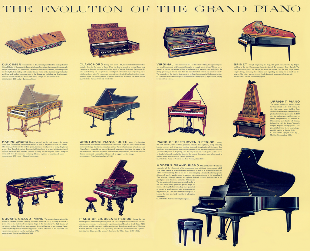 different types of piano through the ages